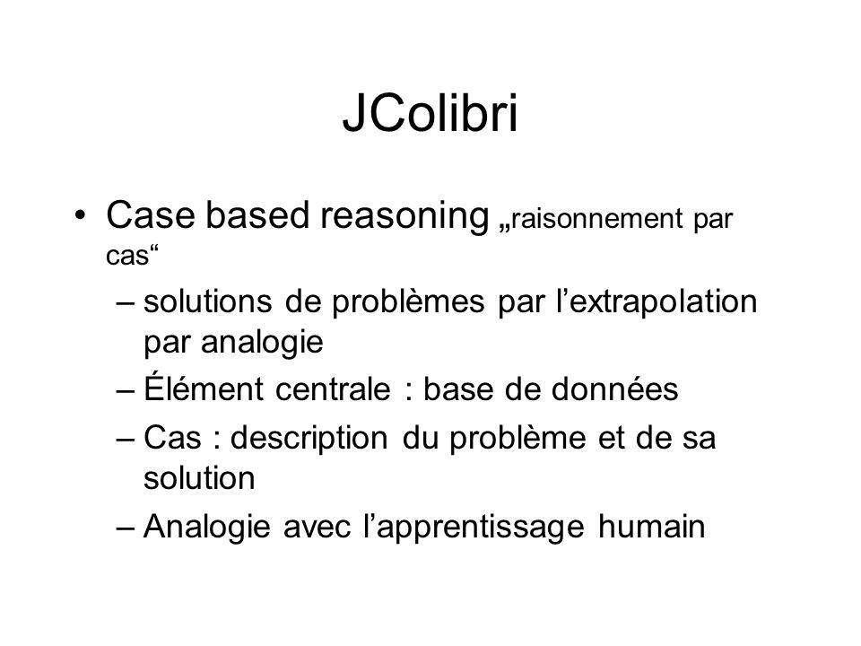 Case based reasoning raisonnement par cas –solutions de problèmes par lextrapolation par analogie –Élément centrale : base de données –Cas : descripti