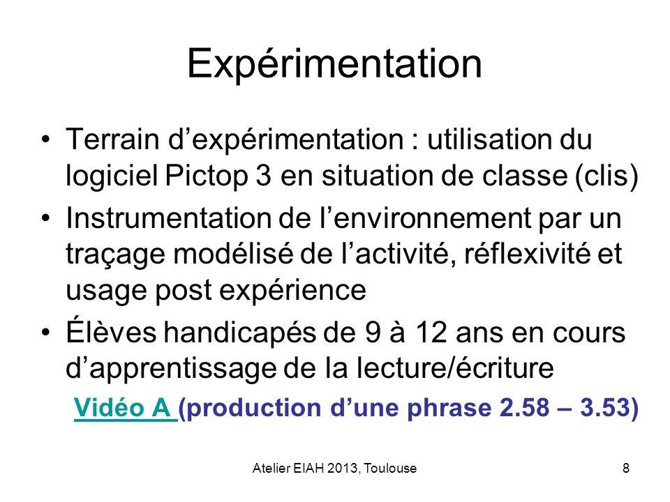 Atelier EIAH 2013, Toulouse8 Expérimentation Terrain dexpérimentation : utilisation du logiciel Pictop 3 en situation de classe (clis) Instrumentation