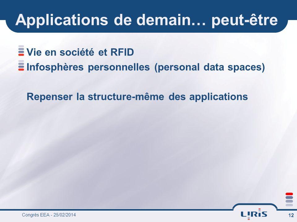 Congrès EEA - 25/02/2014 12 Applications de demain… peut-être Vie en société et RFID Infosphères personnelles (personal data spaces) Repenser la structure-même des applications