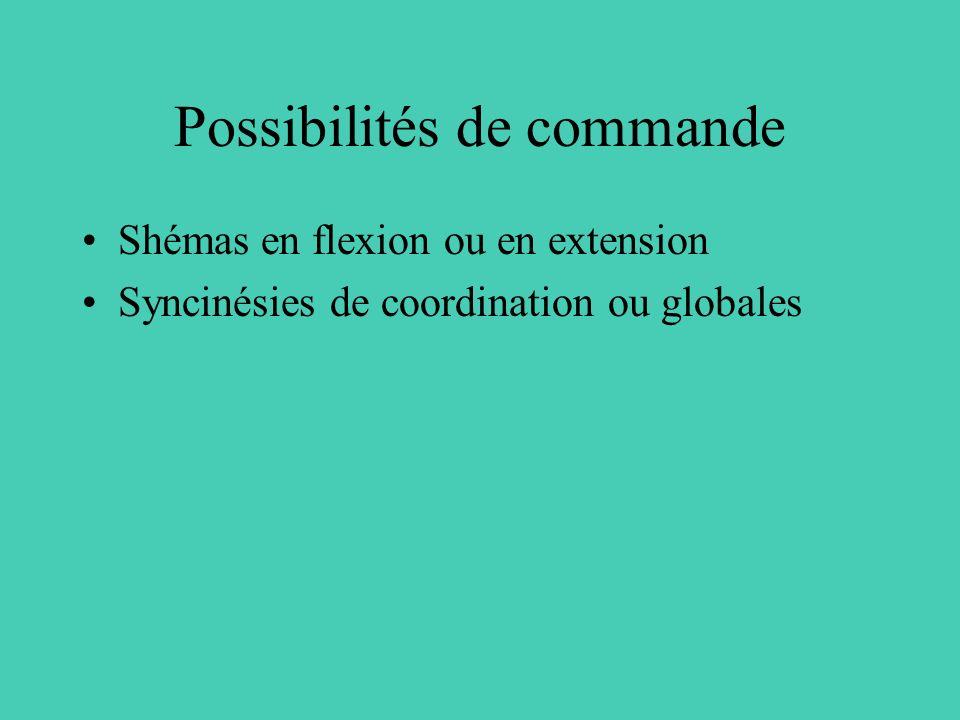 Possibilités de commande Shémas en flexion ou en extension Syncinésies de coordination ou globales