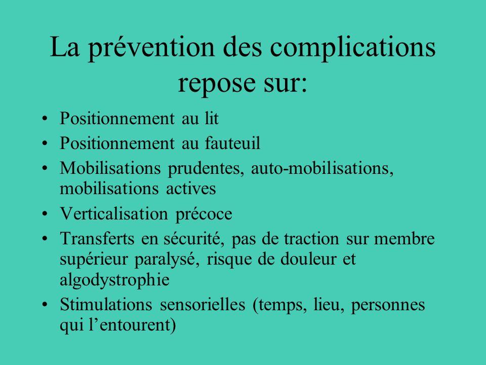La prévention des complications repose sur: Positionnement au lit Positionnement au fauteuil Mobilisations prudentes, auto-mobilisations, mobilisation