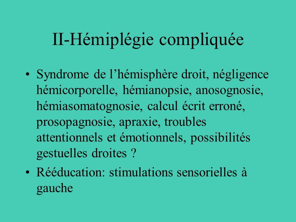II-Hémiplégie compliquée Syndrome de lhémisphère droit, négligence hémicorporelle, hémianopsie, anosognosie, hémiasomatognosie, calcul écrit erroné, p