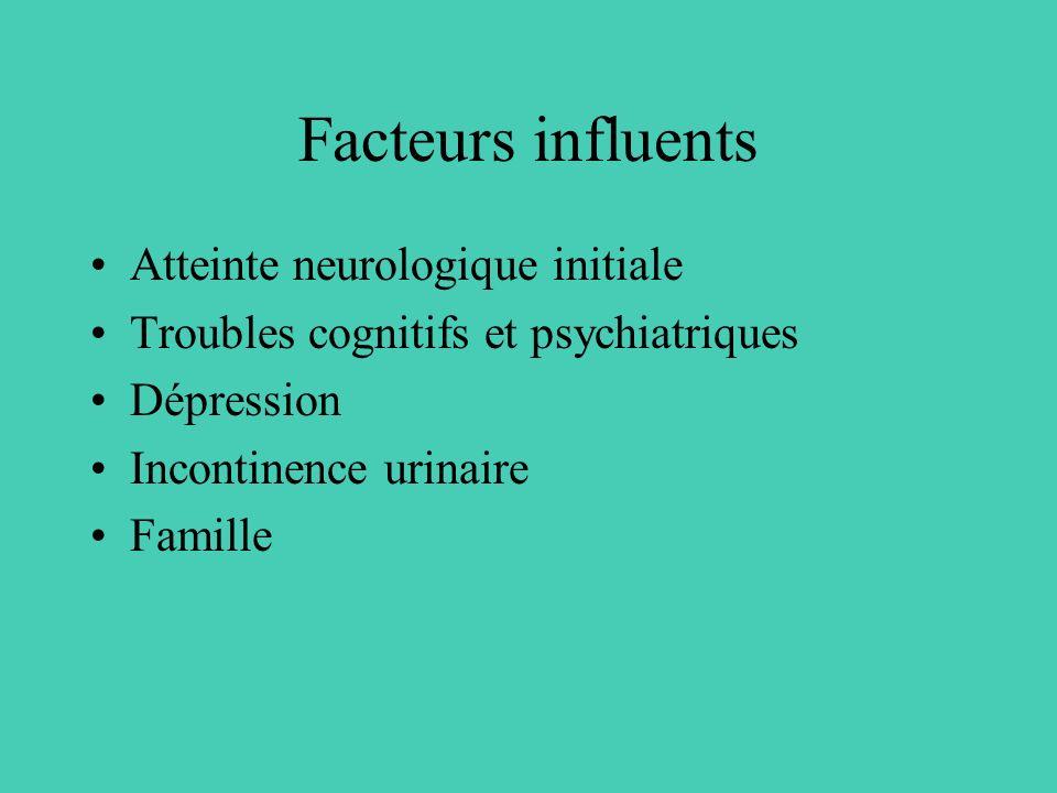 Facteurs influents Atteinte neurologique initiale Troubles cognitifs et psychiatriques Dépression Incontinence urinaire Famille