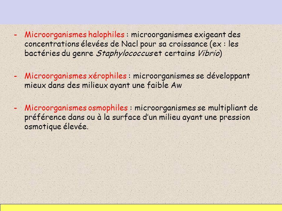 -Microorganismes halophiles : microorganismes exigeant des concentrations élevées de Nacl pour sa croissance (ex : les bactéries du genre Staphylococc