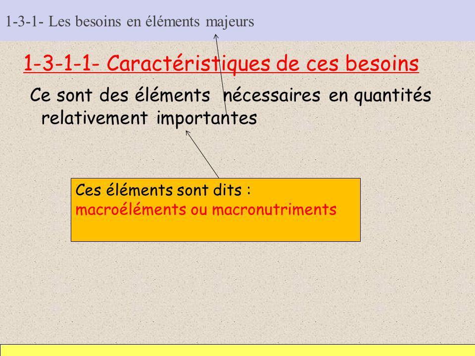 1-3-1- Les besoins en éléments majeurs 1-3-1-1- Caractéristiques de ces besoins Ce sont des éléments nécessaires en quantités relativement importantes