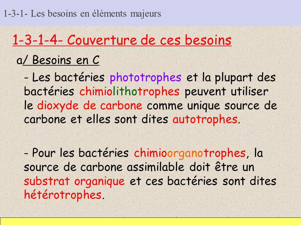 1-3-1- Les besoins en éléments majeurs 1-3-1-4- Couverture de ces besoins a/ Besoins en C - Les bactéries phototrophes et la plupart des bactéries chi