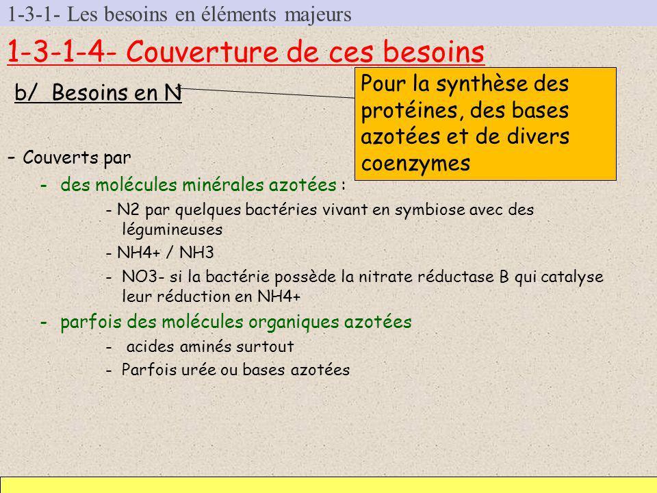 1-3-1- Les besoins en éléments majeurs 1-3-1-4- Couverture de ces besoins b/ Besoins en N - Couverts par -des molécules minérales azotées : - N2 par q