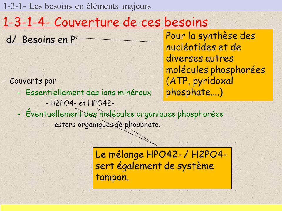 1-3-1- Les besoins en éléments majeurs 1-3-1-4- Couverture de ces besoins d/ Besoins en P - Couverts par -Essentiellement des ions minéraux - H2PO4- e