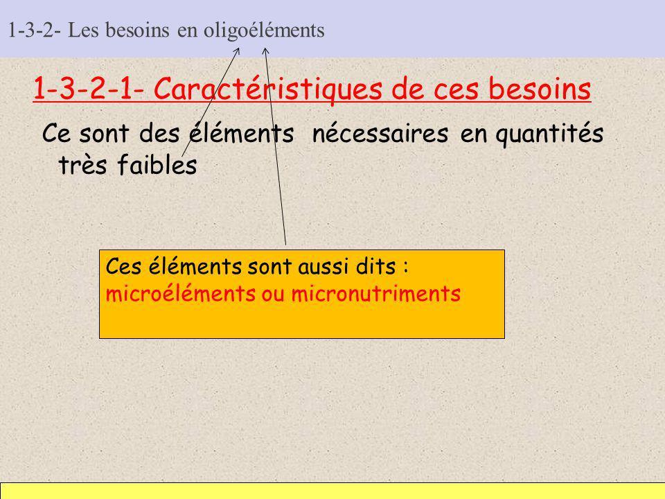 1-3-2- Les besoins en oligoéléments 1-3-2-1- Caractéristiques de ces besoins Ce sont des éléments nécessaires en quantités très faibles Ces éléments s