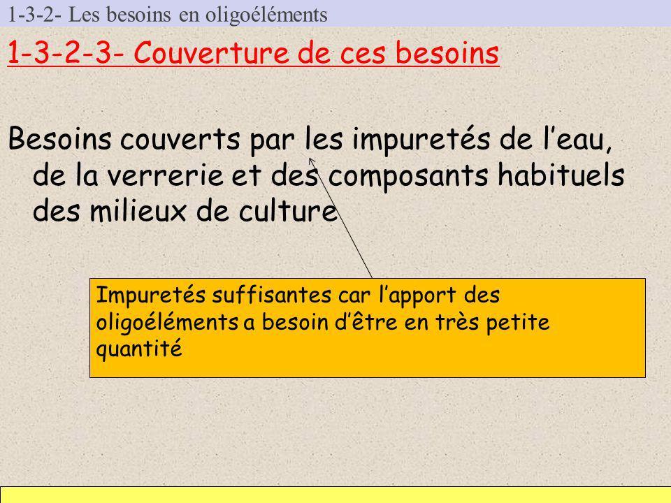 1-3-2- Les besoins en oligoéléments 1-3-2-3- Couverture de ces besoins Besoins couverts par les impuretés de leau, de la verrerie et des composants ha