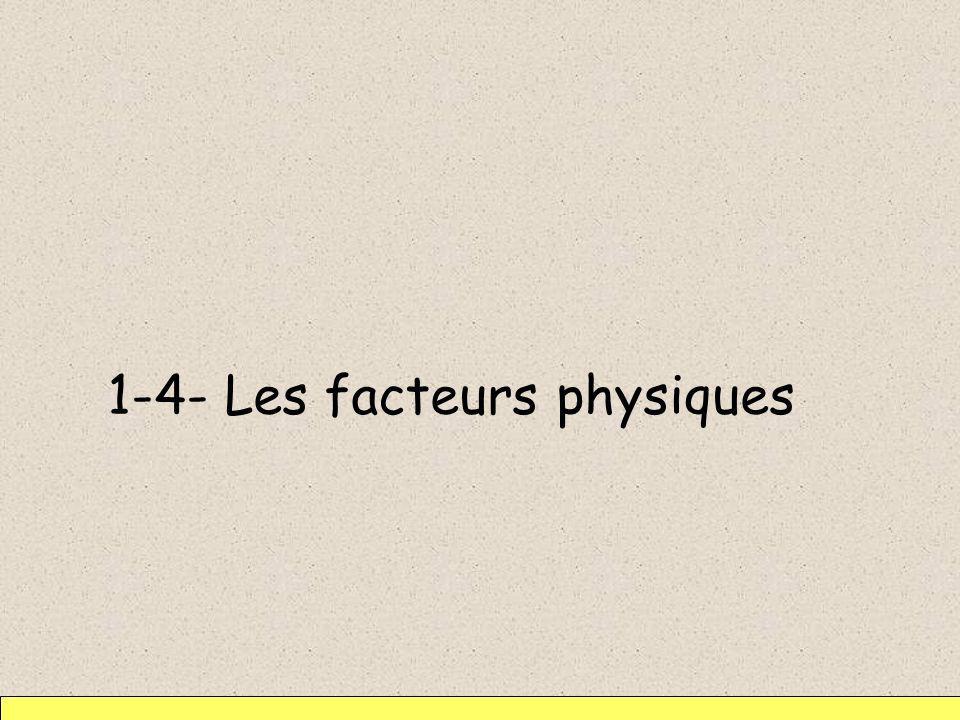 1-4- Les facteurs physiques