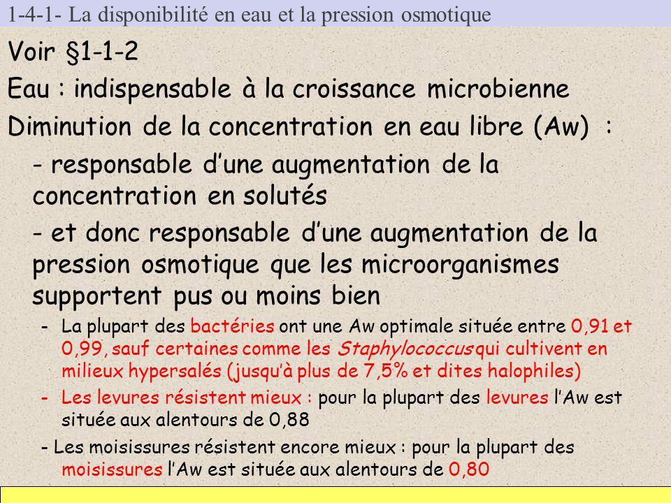 1-4-1- La disponibilité en eau et la pression osmotique Voir §1-1-2 Eau : indispensable à la croissance microbienne Diminution de la concentration en