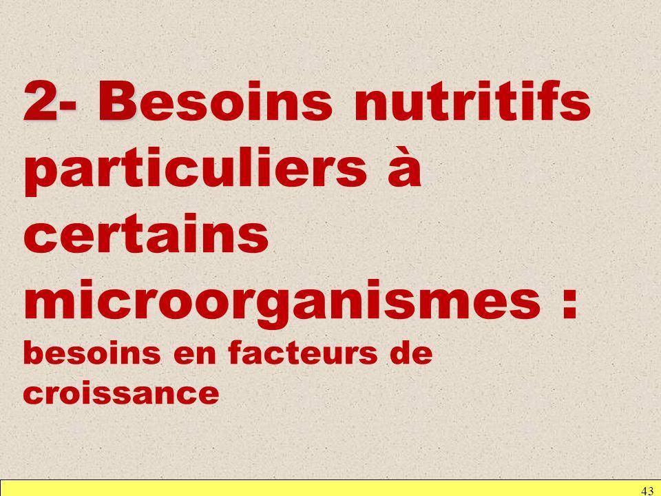 43 2- B 2- Besoins nutritifs particuliers à certains microorganismes : besoins en facteurs de croissance