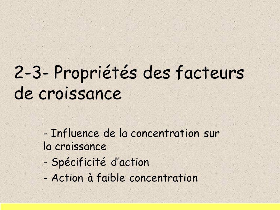 2-3- Propriétés des facteurs de croissance - Influence de la concentration sur la croissance - Spécificité daction - Action à faible concentration