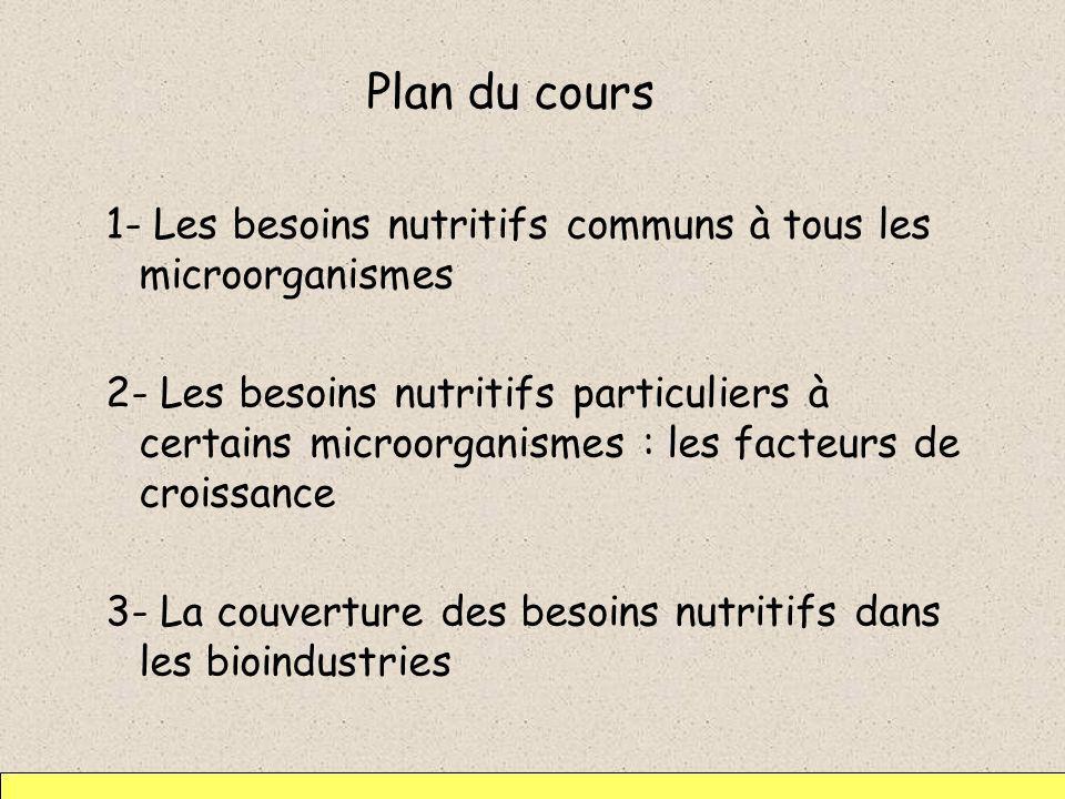 Plan du cours 1- Les besoins nutritifs communs à tous les microorganismes 2- Les besoins nutritifs particuliers à certains microorganismes : les facte