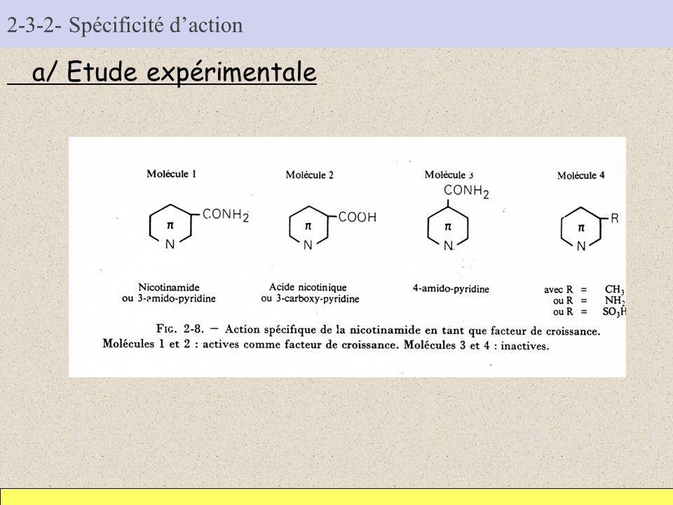 2-3-2- Spécificité daction a/ Etude expérimentale