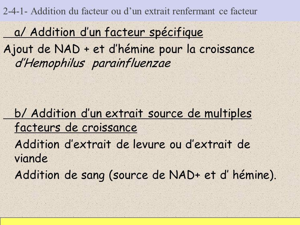 2-4-1- Addition du facteur ou dun extrait renfermant ce facteur a/ Addition dun facteur spécifique Ajout de NAD + et dhémine pour la croissance dHemop