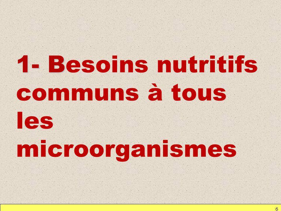 6 1- B 1- Besoins nutritifs communs à tous les microorganismes