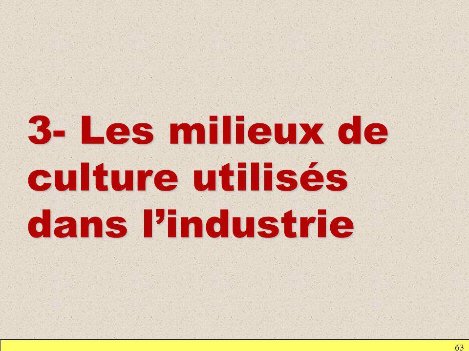 63 3- Les milieux de culture utilisés dans lindustrie