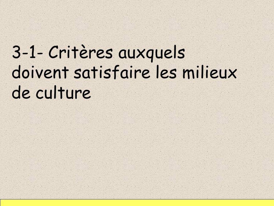 3-1- Critères auxquels doivent satisfaire les milieux de culture