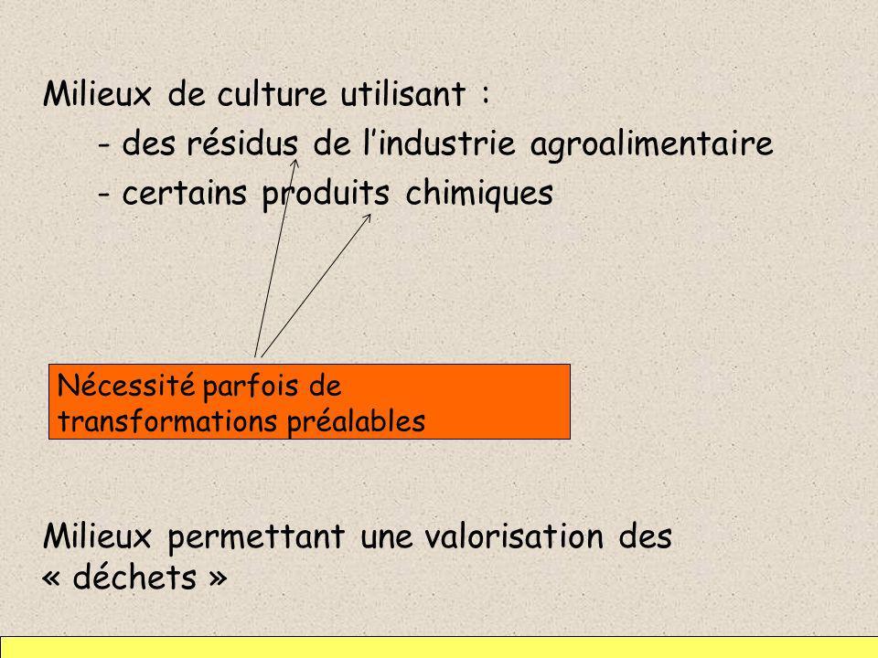 Milieux de culture utilisant : - des résidus de lindustrie agroalimentaire - certains produits chimiques Milieux permettant une valorisation des « déc