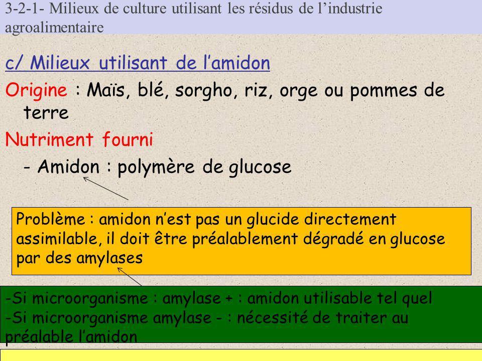 3-2-1- Milieux de culture utilisant les résidus de lindustrie agroalimentaire c/ Milieux utilisant de lamidon Origine : Maïs, blé, sorgho, riz, orge o