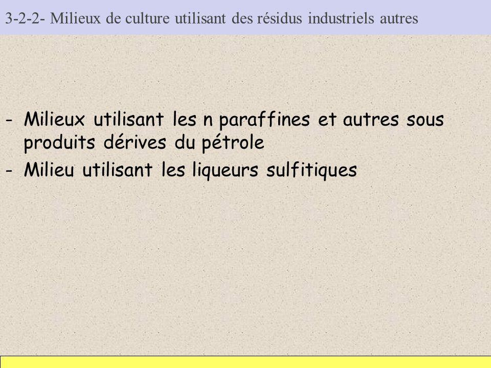 3-2-2- Milieux de culture utilisant des résidus industriels autres -Milieux utilisant les n paraffines et autres sous produits dérives du pétrole -Mil