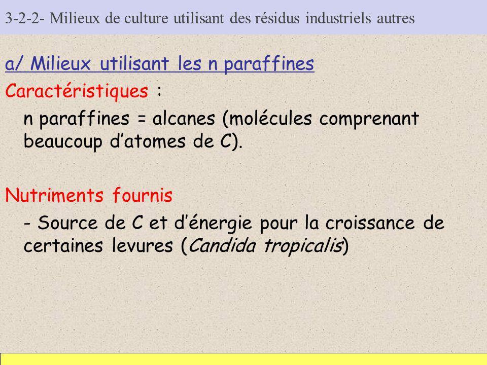 3-2-2- Milieux de culture utilisant des résidus industriels autres a/ Milieux utilisant les n paraffines Caractéristiques : n paraffines = alcanes (mo