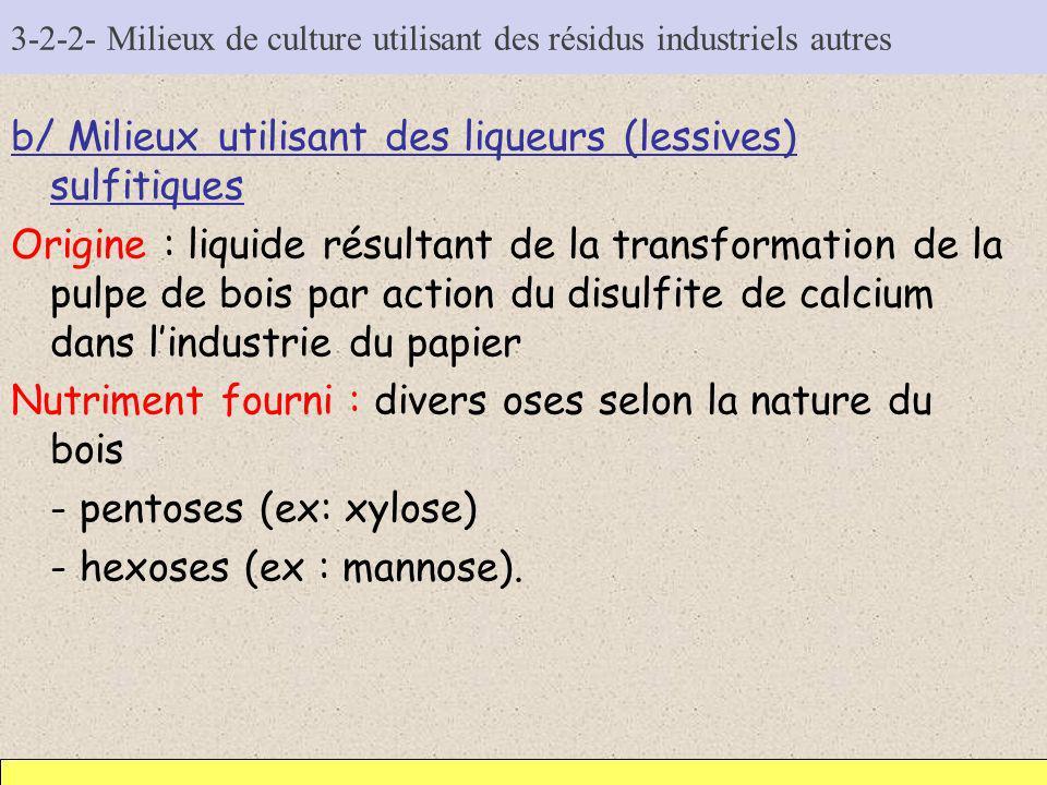 3-2-2- Milieux de culture utilisant des résidus industriels autres b/ Milieux utilisant des liqueurs (lessives) sulfitiques Origine : liquide résultan