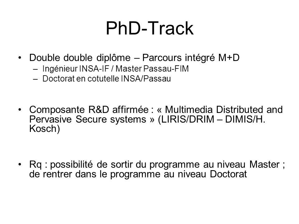 PhD-Track Double double diplôme – Parcours intégré M+D –Ingénieur INSA-IF / Master Passau-FIM –Doctorat en cotutelle INSA/Passau Composante R&D affirm