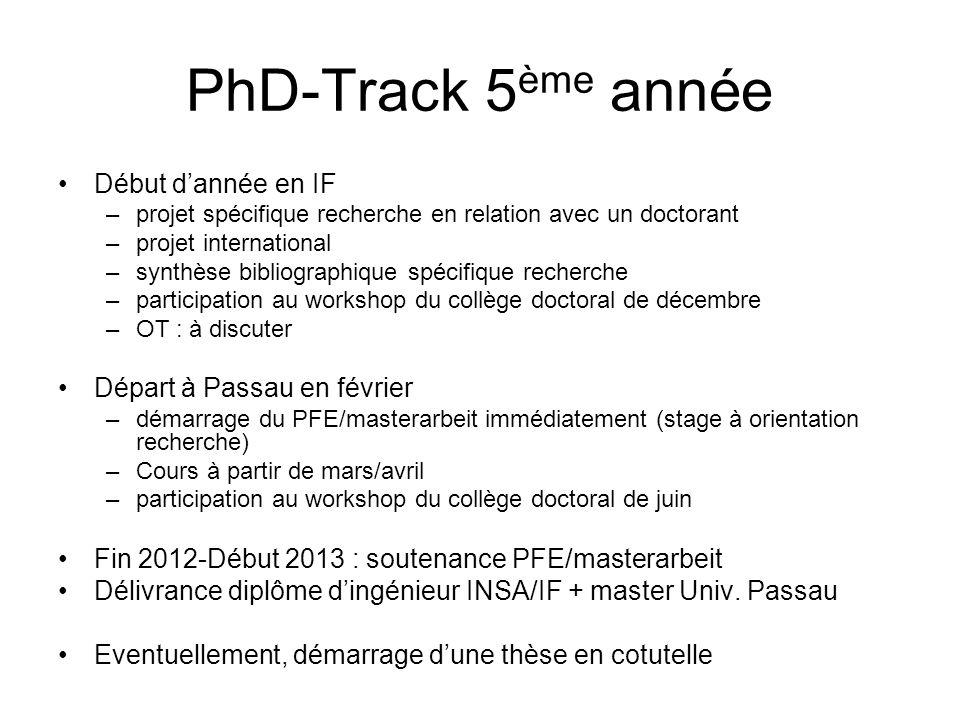 PhD-Track 5 ème année Début dannée en IF –projet spécifique recherche en relation avec un doctorant –projet international –synthèse bibliographique sp