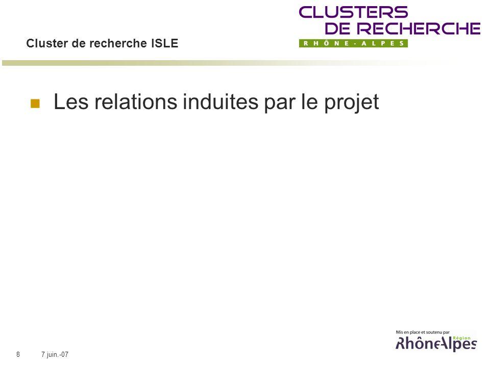 7 juin.-078 Cluster de recherche ISLE Les relations induites par le projet