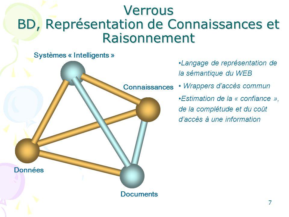 8 Verrous Découverte de connaissances Extraction de motifs dans de très grands volumes de données Optimisation de requêtes inductives Applications à l analyse du transcriptome (expression des gènes) Données Documents Connaissances Systèmes « Intelligents »