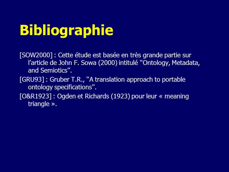 Bibliographie [SOW2000] : Cette étude est basée en très grande partie sur larticle de John F. Sowa (2000) intitulé Ontology, Metadata, and Semiotics.