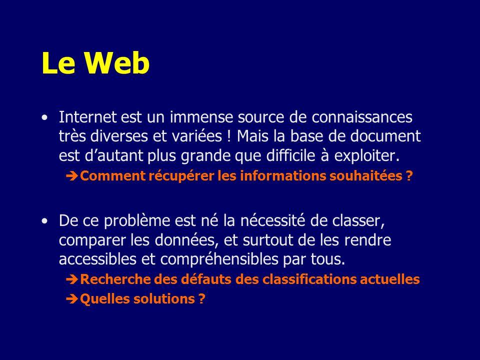 Le Web Internet est un immense source de connaissances très diverses et variées ! Mais la base de document est dautant plus grande que difficile à exp