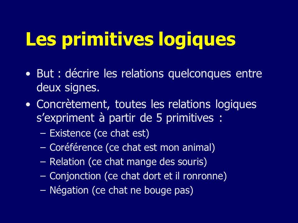 Les primitives logiques But : décrire les relations quelconques entre deux signes. Concrètement, toutes les relations logiques sexpriment à partir de