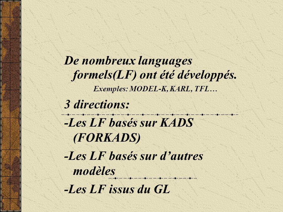 De nombreux languages formels(LF) ont été développés.