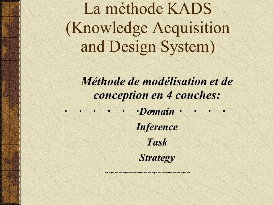 La méthode KADS (Knowledge Acquisition and Design System) Méthode de modélisation et de conception en 4 couches: Domain Inference Task Strategy