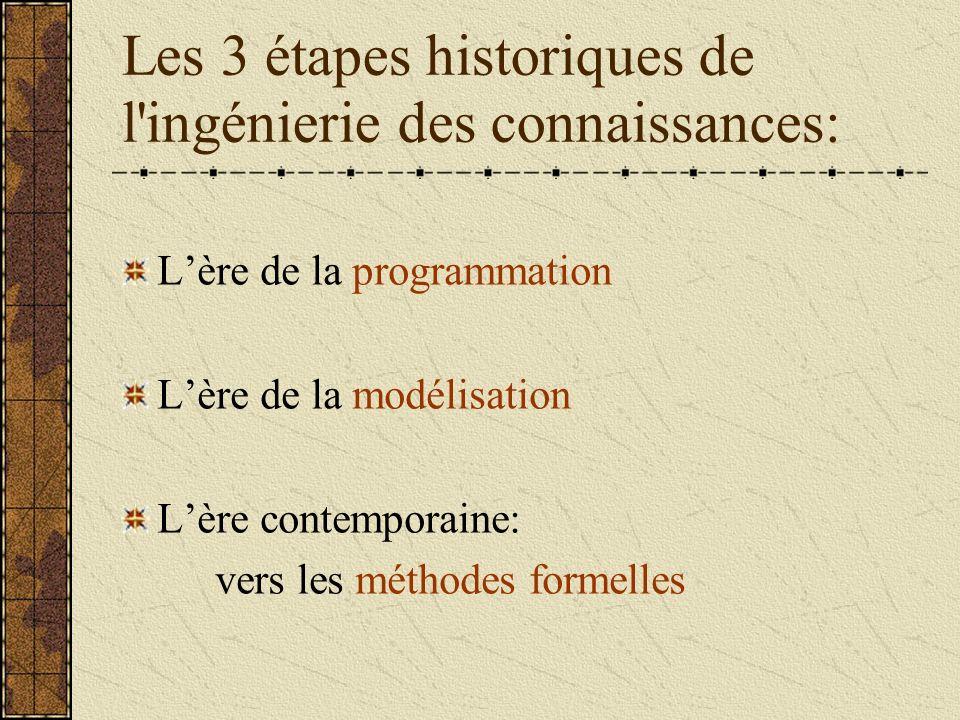 Les 3 étapes historiques de l ingénierie des connaissances: Lère de la programmation Lère de la modélisation Lère contemporaine: vers les méthodes formelles
