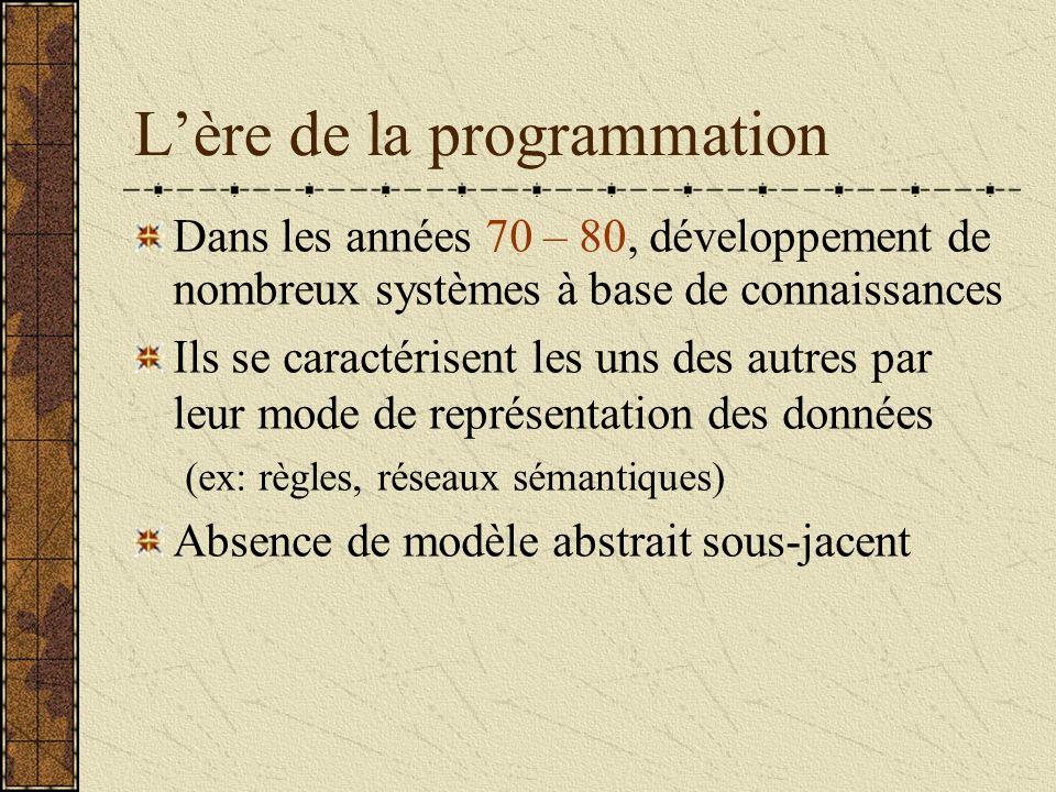Lère de la programmation Dans les années 70 – 80, développement de nombreux systèmes à base de connaissances Ils se caractérisent les uns des autres par leur mode de représentation des données (ex: règles, réseaux sémantiques) Absence de modèle abstrait sous-jacent