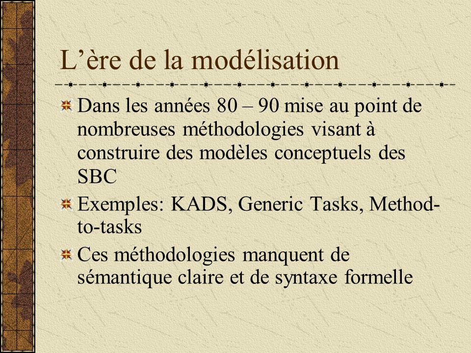 Lère de la modélisation Dans les années 80 – 90 mise au point de nombreuses méthodologies visant à construire des modèles conceptuels des SBC Exemples: KADS, Generic Tasks, Method- to-tasks Ces méthodologies manquent de sémantique claire et de syntaxe formelle