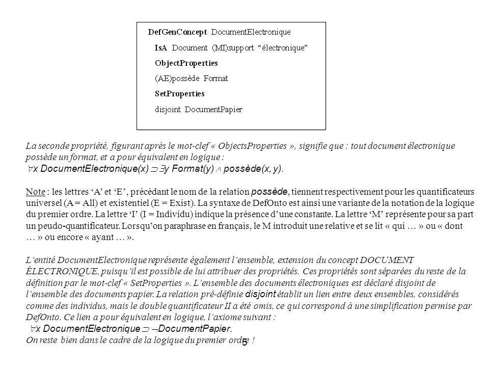 5 La seconde propriété, figurant après le mot-clef « ObjectsProperties », signifie que : tout document électronique possède un format, et a pour équivalent en logique : x DocumentElectronique(x) y Format(y) possède(x, y).