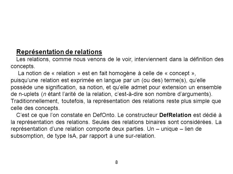 8 Représentation de relations Les relations, comme nous venons de le voir, interviennent dans la définition des concepts.