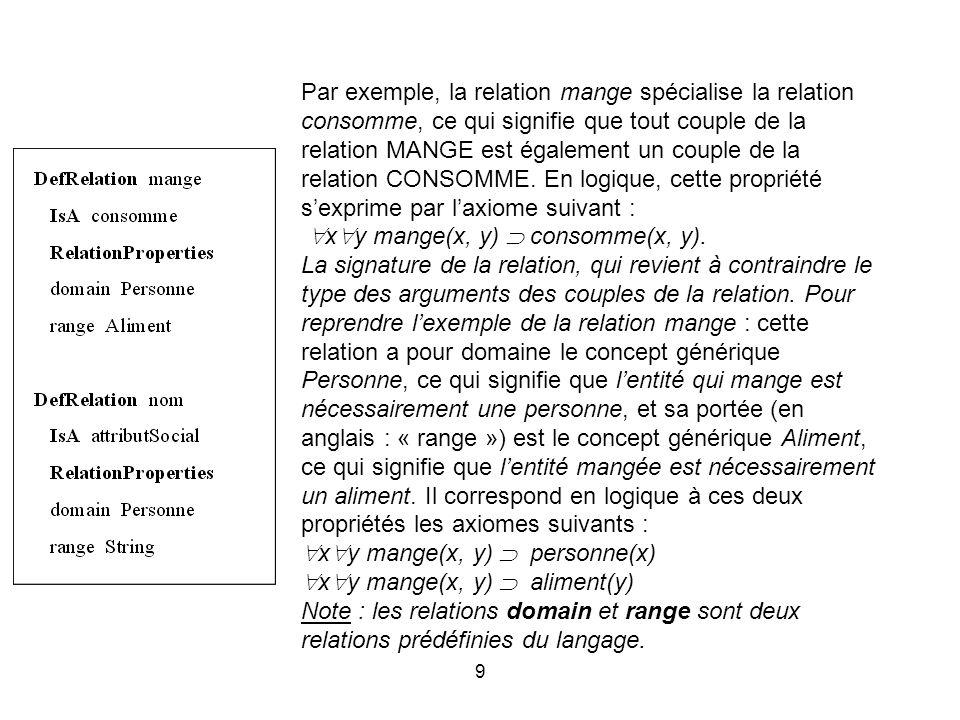 9 Par exemple, la relation mange spécialise la relation consomme, ce qui signifie que tout couple de la relation MANGE est également un couple de la relation CONSOMME.