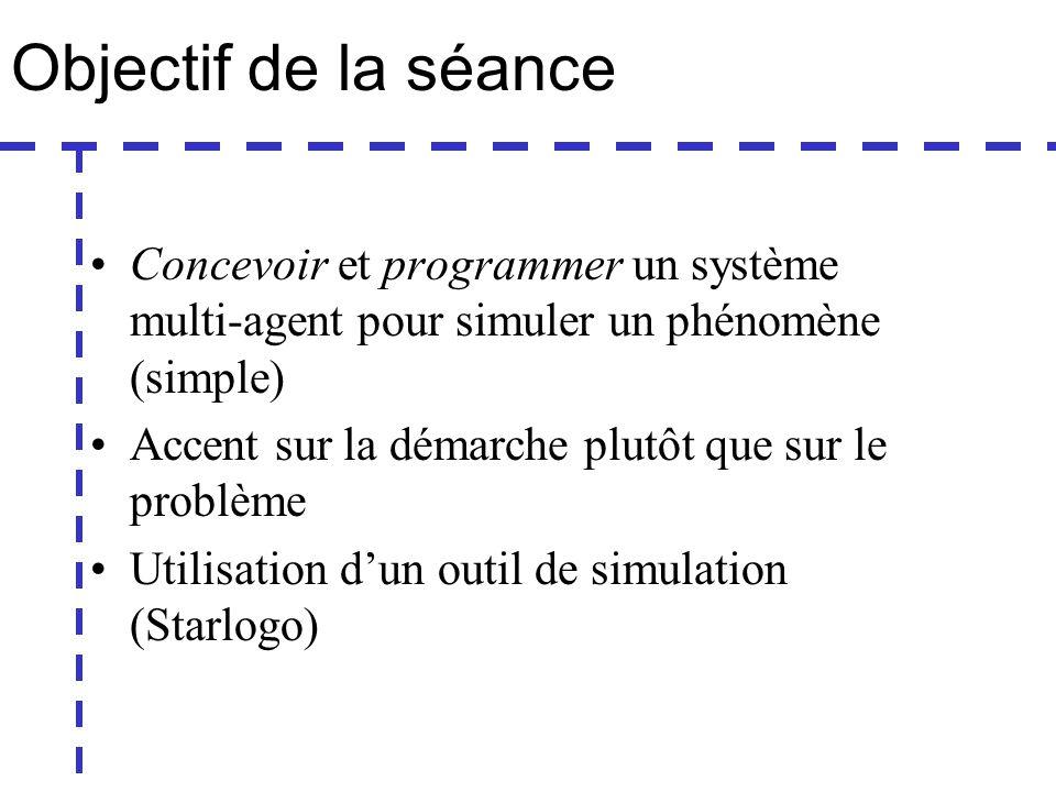 Objectif de la séance Concevoir et programmer un système multi-agent pour simuler un phénomène (simple) Accent sur la démarche plutôt que sur le problème Utilisation dun outil de simulation (Starlogo)