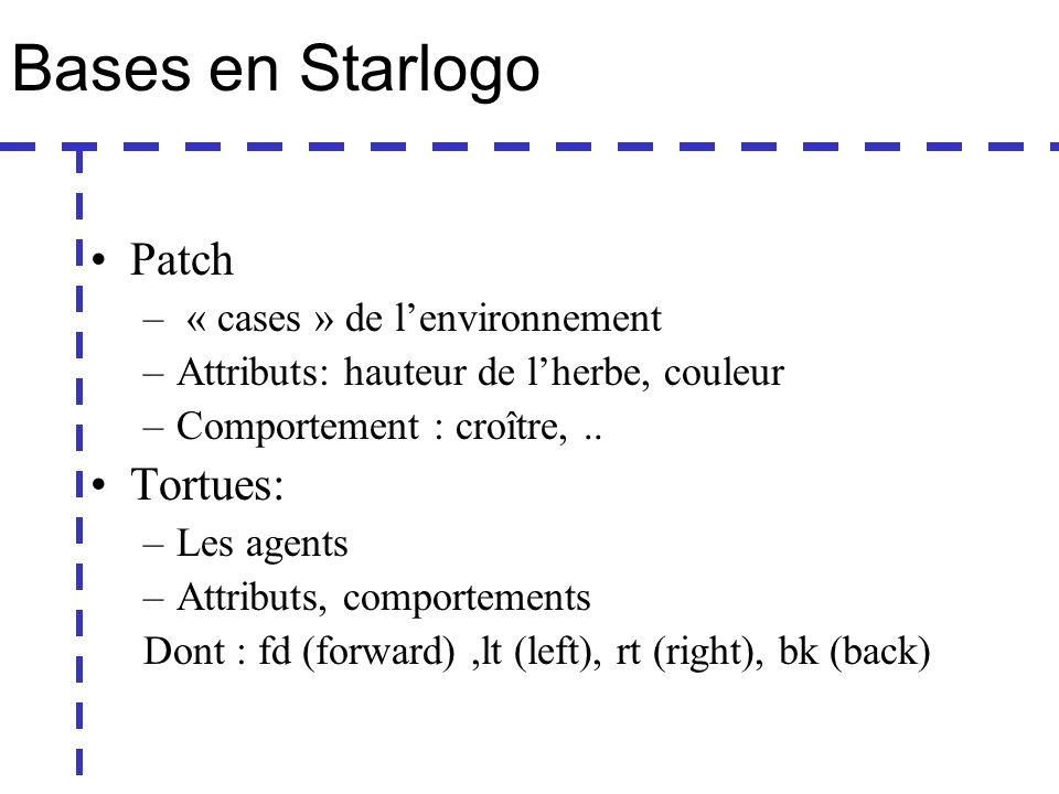 Bases en Starlogo Patch – « cases » de lenvironnement –Attributs: hauteur de lherbe, couleur –Comportement : croître,..