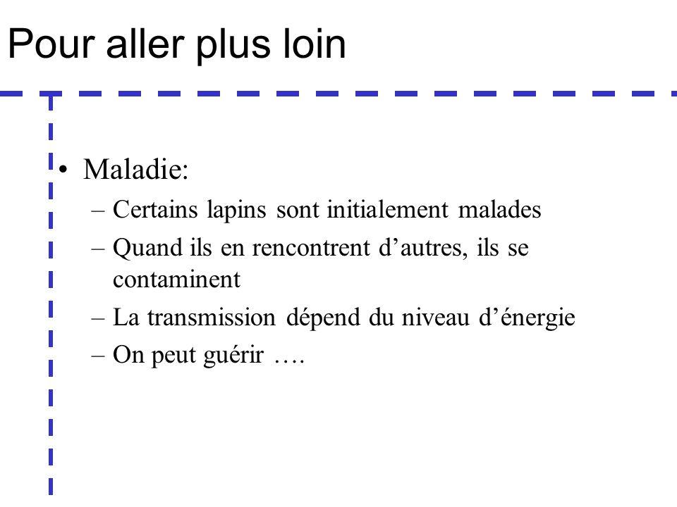 Pour aller plus loin Maladie: –Certains lapins sont initialement malades –Quand ils en rencontrent dautres, ils se contaminent –La transmission dépend du niveau dénergie –On peut guérir ….