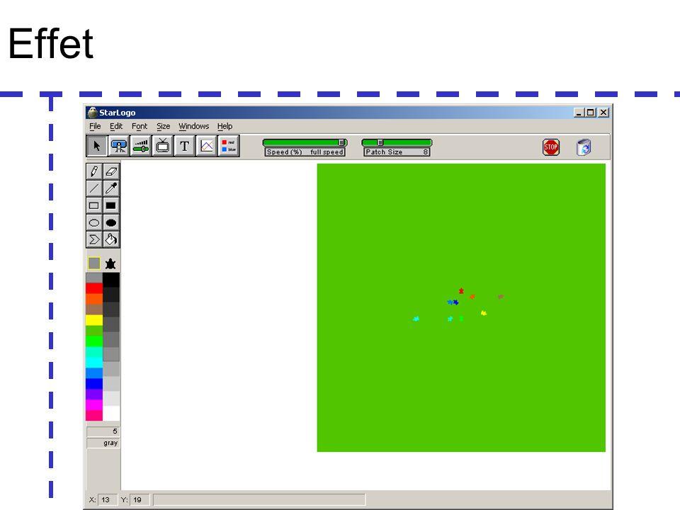 Bases en Starlogo Les concepts de base –Les patch, les tortues, laffichage, la programmation Lenvironnement de développement –Contrôleur: observateur, tortues –Affichage: monde, boutons, etc.