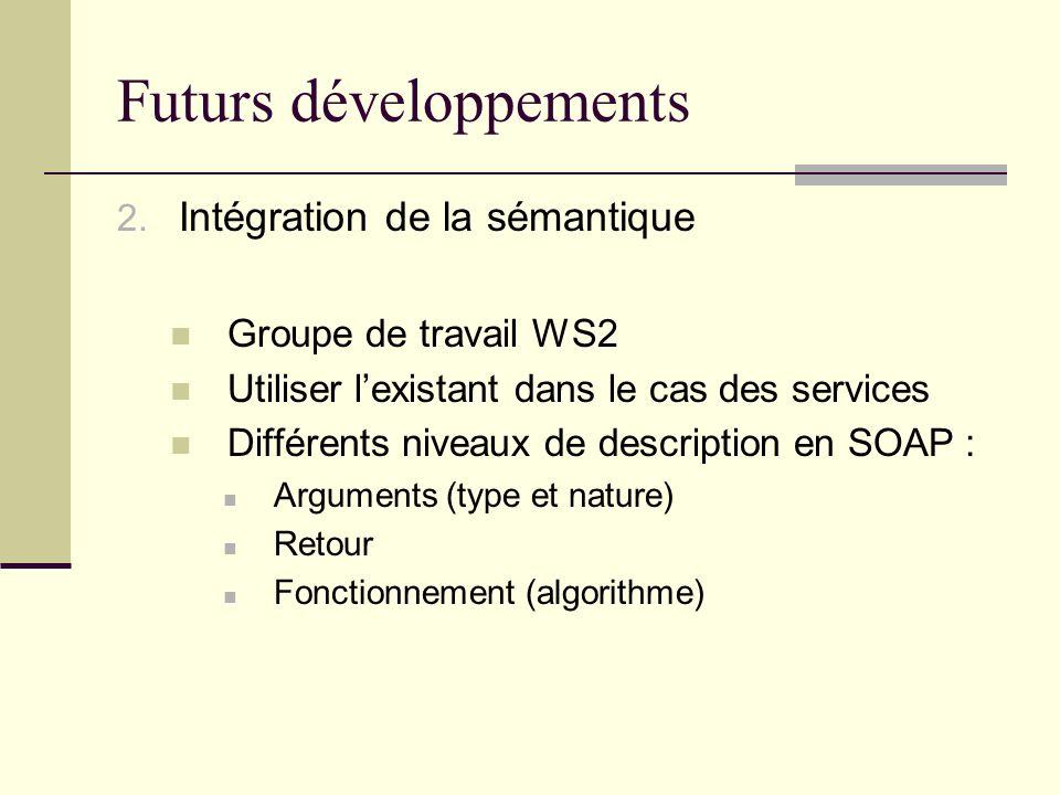 Futurs développements 2. Intégration de la sémantique Groupe de travail WS2 Utiliser lexistant dans le cas des services Différents niveaux de descript
