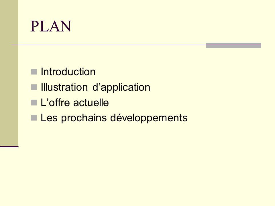 PLAN Introduction Illustration dapplication Loffre actuelle Les prochains développements